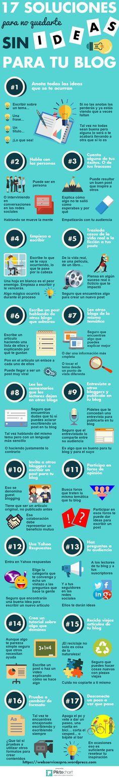 17 soluciones para esos momentos en que te quedas sin Ideas para escribir en tu Blog. Un listado de ideas perfectamente detalladas. #Infografía