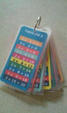 Regálales un llavero con las tablas de multiplicar para que les sea de provecho sus ratos útiles. Baby Learning Games, Math Activities For Kids, Kids Math Worksheets, Math For Kids, Fun Math, Classroom Activities, Math Tables, Math Blocks, Math Multiplication