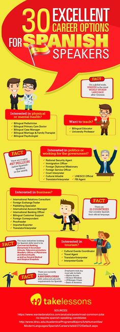 30 Excellent Career Options for Spanish Speakers [Infographic] - Pin Why Learn Spanish, Spanish Basics, Study Spanish, Ap Spanish, Spanish Words, Spanish Lessons, French Lessons, Learn French, Spanish Teaching Resources