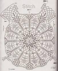 Resultado de imagen para corpiños crochet