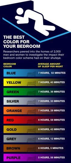http://news.menshealth.com/the-bedroom-upgrade-you-should-make/2013/05/22/
