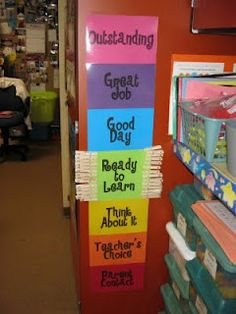 Class Behavior Clip Chart and other classroom management and organization ideas