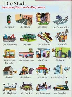 # learn english for beginners Learn English Vocabulary: Places in the City - ESLBuzz Learning English Learn English Grammar, Learn English Words, English Phrases, English Vocabulary, Teaching English, Teaching Spanish, Vocabulary Wall, English Posters, Spanish Grammar
