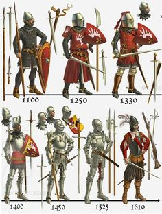 evolution of European medieval suit of armor Armadura Medieval, Fantasy Armor, Medieval Fantasy, Gladiator Tattoo, Medieval Weapons, Medieval Knight Armor, Templer, Medieval Clothing, Knights Templar