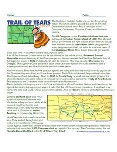 1000 images about u s history chapter 9 on pinterest trail of tears andrew jackson and cherokee. Black Bedroom Furniture Sets. Home Design Ideas