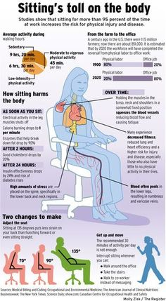 Sitting's toll on the body