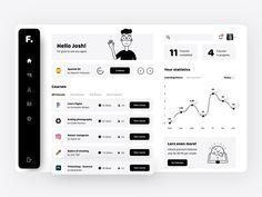 Dashboard Interface, Web Dashboard, Ui Web, Dashboard Design, Wireframe Design, Web Ui Design, Interface Design, Flat Design, Design Design