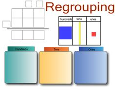 interactive tool for addition/subtraction with regrouping