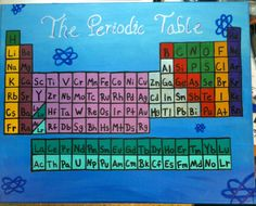 The Periodic Table.. Artist: Emily Folino Medium: Acrylic paint and Sharpie markers