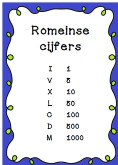 Spiekkaart Romeinse cijfers – Best Baby And Baby Toys Numbers For Kids, Math Numbers, School Posters, School Items, Primary Education, School Hacks, Math Worksheets, Math Classroom, Childhood Education