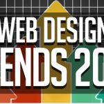 The field of web design is always evolving, not just in terms of the back-end technologies used but also SEO, aesthetics, and features. The kinds of website that were popular just a few years ago looked very different to the websites that we spend so much time on now, and any webmaster who wants to make sure that their site stays popular and relevant will need to keep one eye on the future