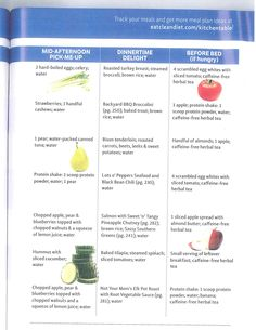 Healthy tablets for weight loss photo 2
