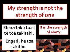 Image result for Whakatauki Tools For Teaching, Learning Resources, Maori Words, Maori Symbols, Maori Designs, Teaching Quotes, Maori Art, Classroom Displays, Classroom Ideas
