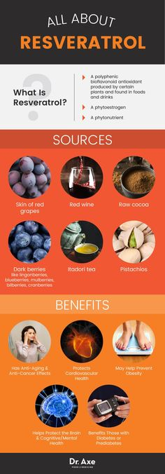 All About Resveratrol - latest research on this antioxidant & which foods to eat if you wish to increase your resveratrol intake #eathealthy...x