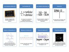 Fractions, Google Drive, Document, Miniature, Montessori, Alps, Learn Math, Calculus, Mini Things