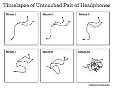 Die Sache mit dem Kabelsalat bei den Kopfhörern