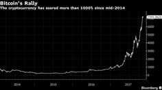 Bitcoin Is No Bubble, Says Investor With $213 Million Stake - Bloomberg