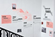 European Design - Chronology of the French History of Immigration