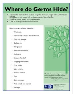 Even though this might have nothing to do with the coronavirus essentially, I thought this could maybe be a little more helpful. Health And Safety, Health And Wellness, Hand Washing Poster, Hand Hygiene, Health Class, Weight Loss Help, Preschool Science, Science Fair, Weight Loss Inspiration