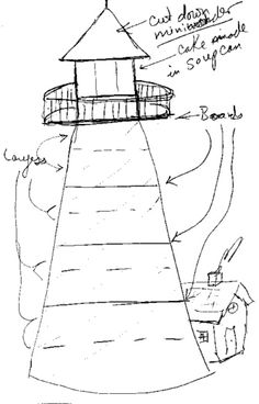 Nautical Lighthouse Clip Free together with 3021480 together with Acorn Home Plans besides Beach House Outdoor Decorations further Lighthouse Kitchen Decor. on lighthouse and nautical decor