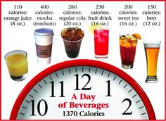 A Day of Beverages = 1370 Calories.Hebalife Tea Burns about 100 Calories per glass.As much as I drink a day, my A Day of Beverages = Calories.Oh YEAH! Healthy Foods To Eat, Get Healthy, Healthy Eating, Healthy Recipes, Clean Eating, Healthy Snacks, Healthy Drinks, Healthy Weight, Diet Foods
