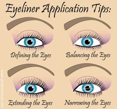Eyeliner Tricks & Tips ♥✤ | Keep the Glamour | BeStayBeautiful