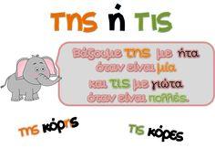 """Σήμερα μάθαμε πώς θα διαλέγουμε πότε θα γράφουμε τα άρθρα """" τον """" και """" των """" και πότε τα άρθρα """" της """" και """" τις """". Αφού είπαμε τον """"... Primary School, Elementary Schools, Learn Greek, Greek Language, School Worksheets, Teaching Methods, Book Activities, Special Education, Kids And Parenting"""