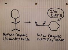 Organic chemistry exam…before all my exams
