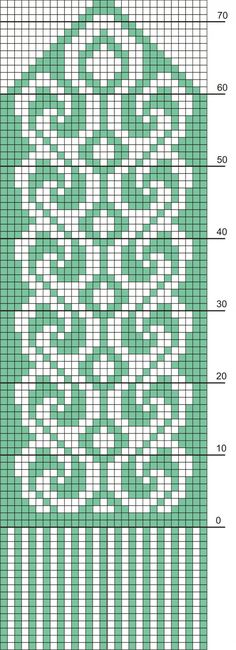 Trendy knitting charts patterns fair isles crochet charts patterns Trendy knitting charts patterns fair isles crochet charts patterns History of Knitting String spinning, we. Knitted Mittens Pattern, Fair Isle Knitting Patterns, Fair Isle Pattern, Bead Loom Patterns, Knitting Charts, Knitting Stitches, Knitting Designs, Knitting Socks, Knitting Tutorials