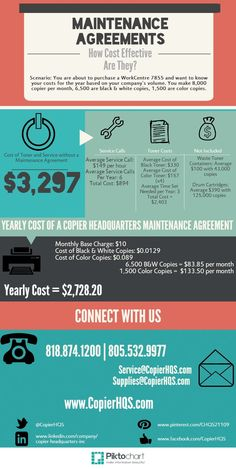 This Infographic Shows The Cost Benefit Of A Booklet Maker  Our