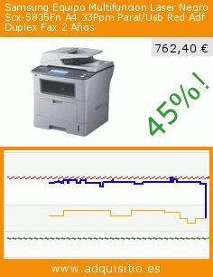 Samsung Equipo Multifuncion Laser Negro Scx-5835Fn A4 33Ppm Paral/Usb Red Adf Duplex Fax 2 Años (Accesorio). Baja 45%! Precio actual 762,40 €, el precio anterior fue de 1.397,41 €. https://www.adquisitio.es/samsung/equipo-multifuncion-laser-2
