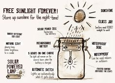 the Sun Jar collects and stores sunshine so that you can use it at night