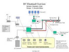 30a rv ac wiring diagram https://www.google.com/search?q=rv converter charger ...