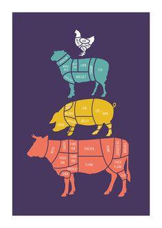 Meat Cuts kitchen poster - scandinavian design, art print, modern, cuts of meat… Kitchen Art Prints, Kitchen Posters, Meat Butcher, Butcher Shop, Vintage Illustration, Meat Shop, Meat Markets, Olive Oil Cake, Gourmet Gifts