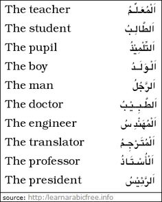Definite nouns in Arabic
