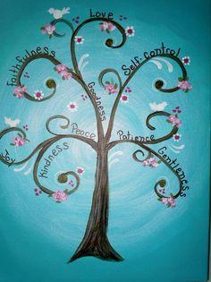 Fruit of the Spirit ScriptureTree Wall Art by STROKESofFAITH