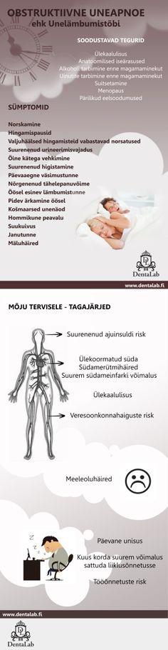 Uneapnoe, intraoraalne seade