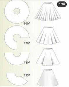 Skirt Patterns Sewing, Sewing Patterns Free, Sewing Tutorials, Clothing Patterns, Sewing Projects, Circle Skirt Patterns, Pattern Drafting Tutorials, Circle Skirt Tutorial, Circle Skirts