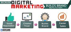 Because Digital Marketing Builds Brand Reputation Digital Marketing Plan, Seo Sem, Mobile Marketing, Campaign, Web Design, How To Plan, Design Web, Website Designs, Site Design