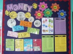 1000+ images about Maths - Money on Pinterest | Australian money ...