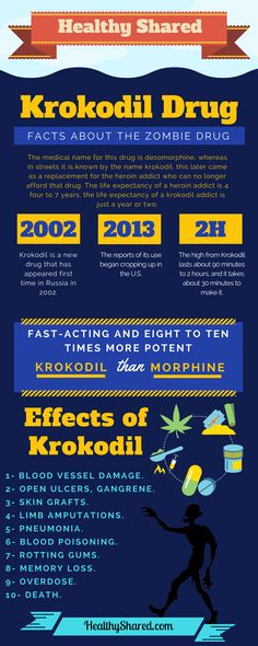Ever since a new drug has hit the market, and it has brought in front some new challenges. Named krokodil drug, desomorphine or the crocodile drug, this is known to be one of the most damaging drugs out there& Shocking Facts, Survival Tips, Healthy Tips, Crocodile, Drugs, Dental, Healthy Lifestyle, Knowledge, Challenges