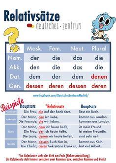 Relativsätze Deutsch Wortschatz Grammatik Alemán German DAF Vocabulario
