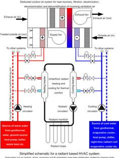 Complicated Water Cycle Diagram Generac Home Standby Generator Wiring Refrigeration | Building Systems Pinterest