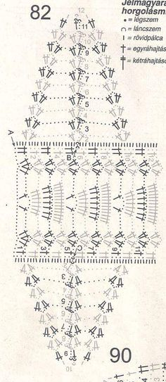 pisanka Crochet Stone, Love Crochet, Beautiful Crochet, Crochet Christmas Decorations, Crochet Ornaments, Christmas Crafts, Thread Crochet, Crochet Stitches, Crochet Patterns
