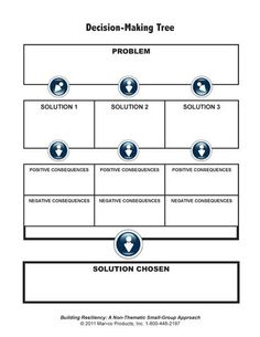 Worksheets Decision Making Worksheet briefs poster and thoughts on pinterest
