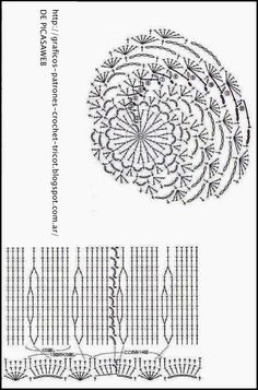 PATRONES - CROCHET - GANCHILLO - GRAFICOS: LINDOS PATRONES PARA TEJER GORRITOS , BOINAS A GANCHILLO
