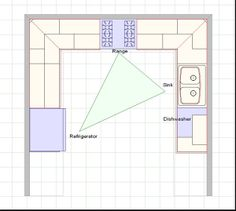 Kitchen Design Layout 4