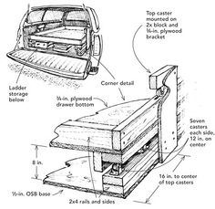 The Big Drawer - Fine Homebuilding Article -- I MUST make one of these for my work truck. GREAT idea.