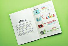 Lanifico - Voi Siete Qui by Fabio Persico, via Behance