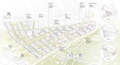 2. Preis: Nutzungen Nachbarschaften (Bauphasen) Planer Layout, Smart City, Architecture Plan, Urban Planning, Urban Design, Presentation, How To Plan, Image, Infographics